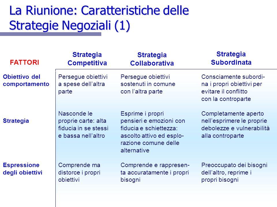 La Riunione: Caratteristiche delle Strategie Negoziali (1)