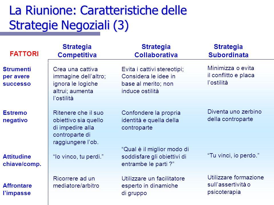 La Riunione: Caratteristiche delle Strategie Negoziali (3)