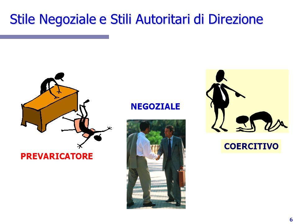 Stile Negoziale e Stili Autoritari di Direzione
