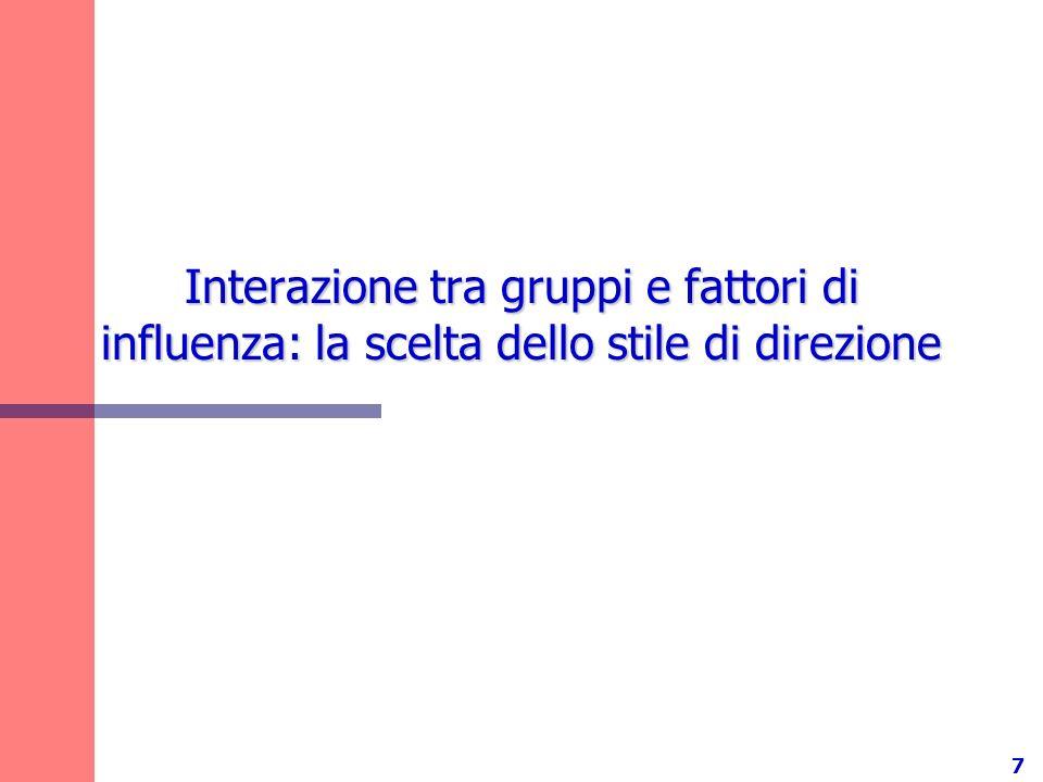 Interazione tra gruppi e fattori di influenza: la scelta dello stile di direzione