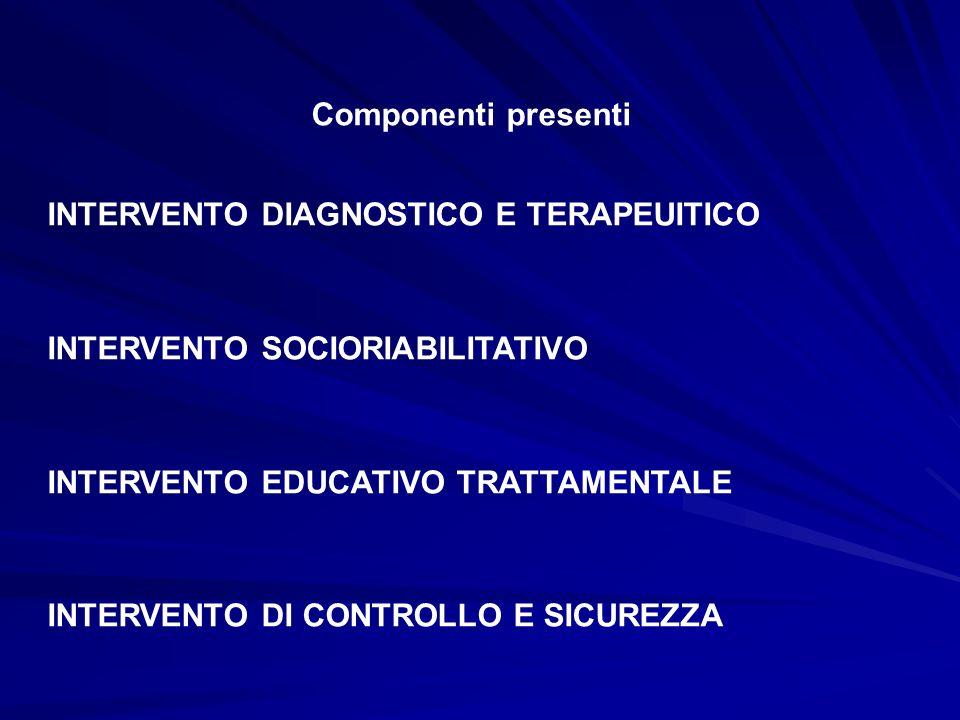 Componenti presentiINTERVENTO DIAGNOSTICO E TERAPEUITICO. INTERVENTO SOCIORIABILITATIVO. INTERVENTO EDUCATIVO TRATTAMENTALE.