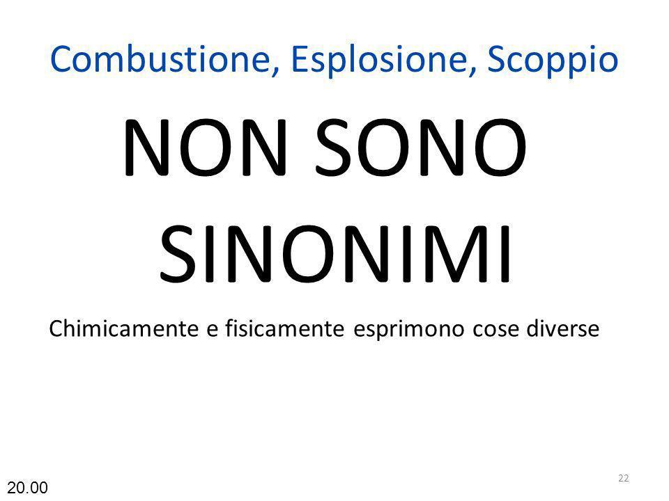 Combustione, Esplosione, Scoppio