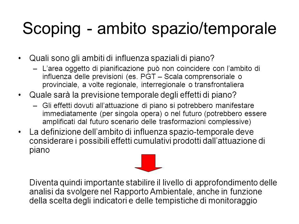 Scoping - ambito spazio/temporale