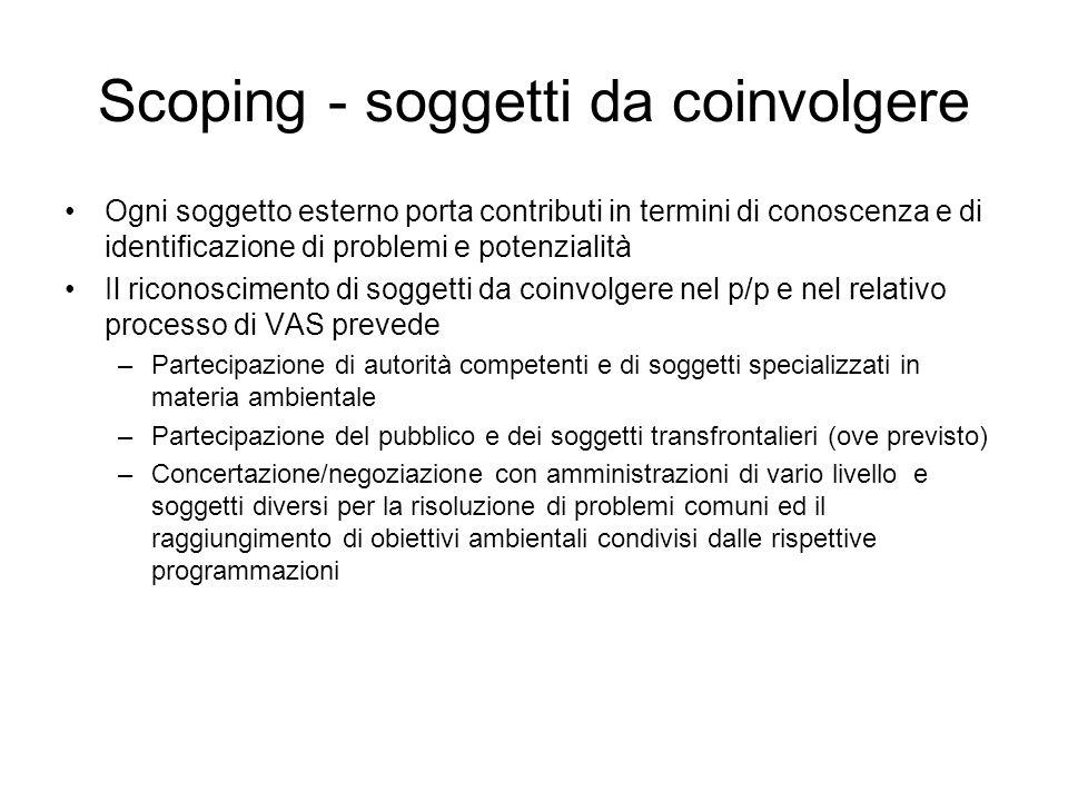 Scoping - soggetti da coinvolgere