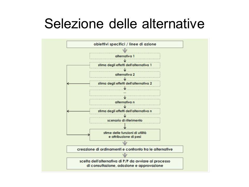 Selezione delle alternative
