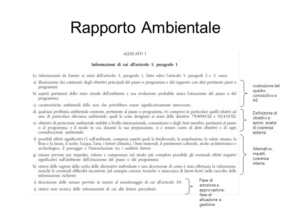 Rapporto Ambientale costruzione del quadro conoscitivo e A0