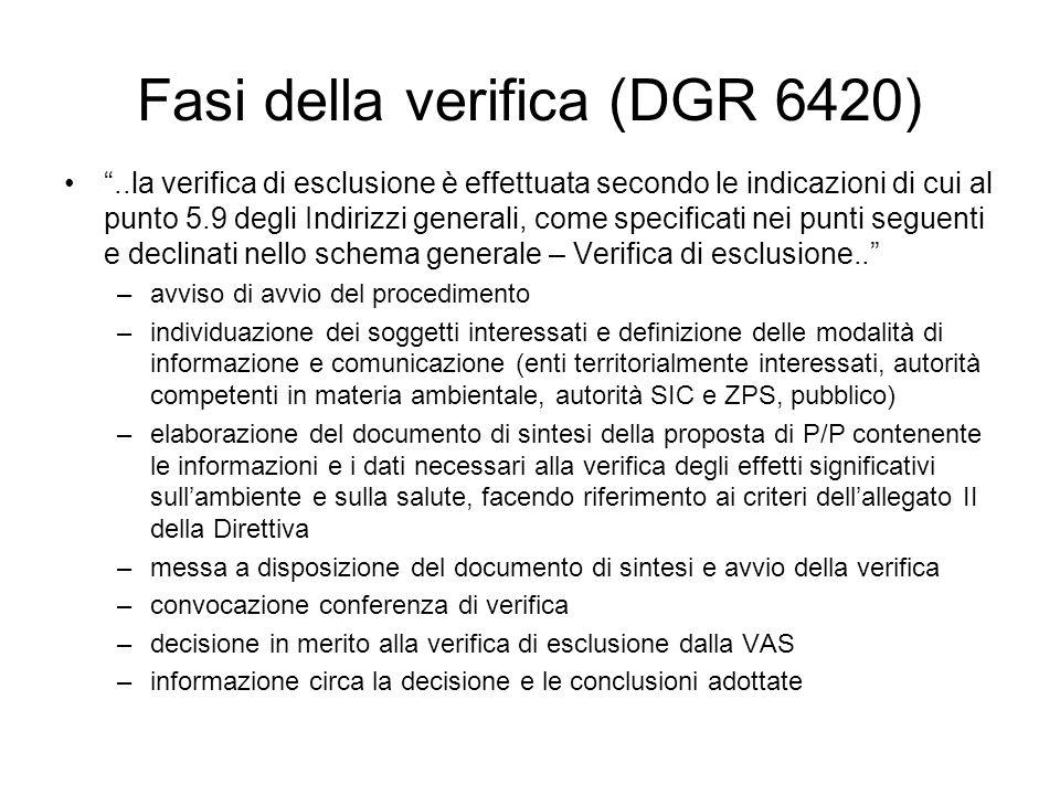 Fasi della verifica (DGR 6420)