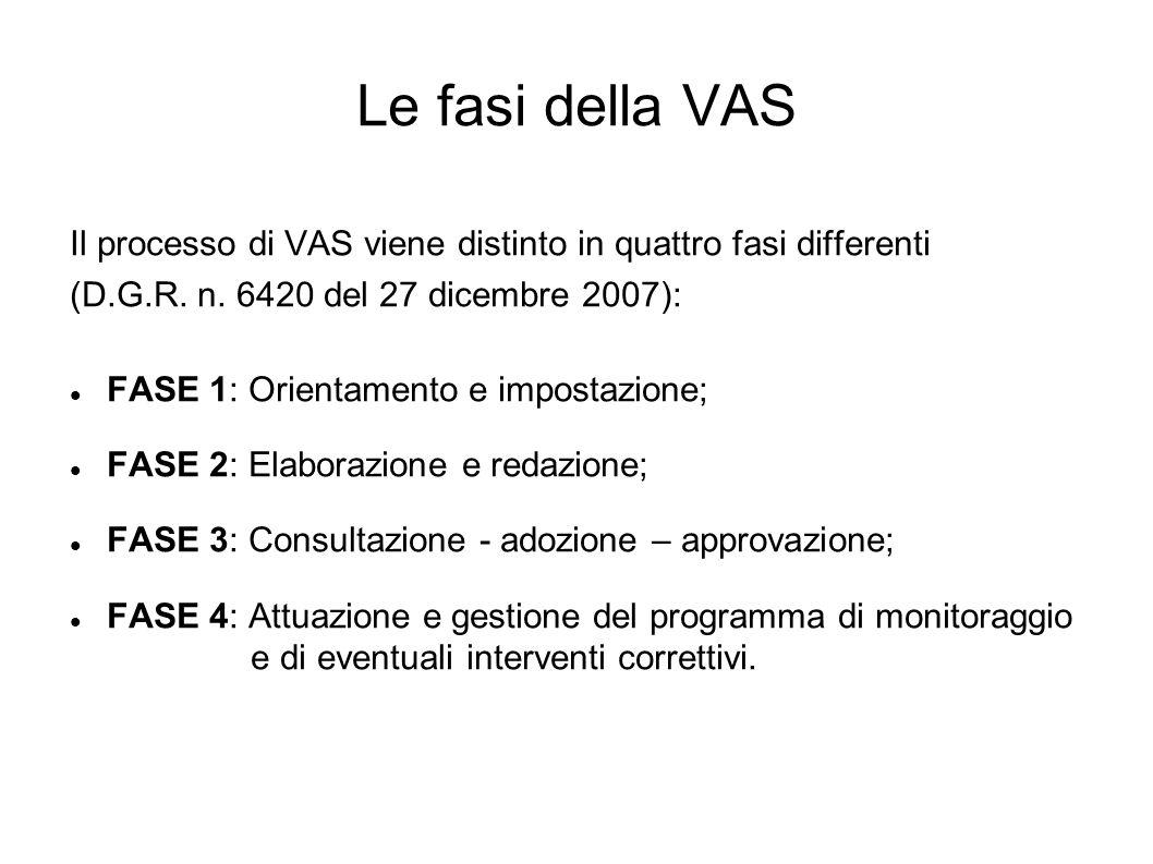 Le fasi della VAS Il processo di VAS viene distinto in quattro fasi differenti. (D.G.R. n. 6420 del 27 dicembre 2007):