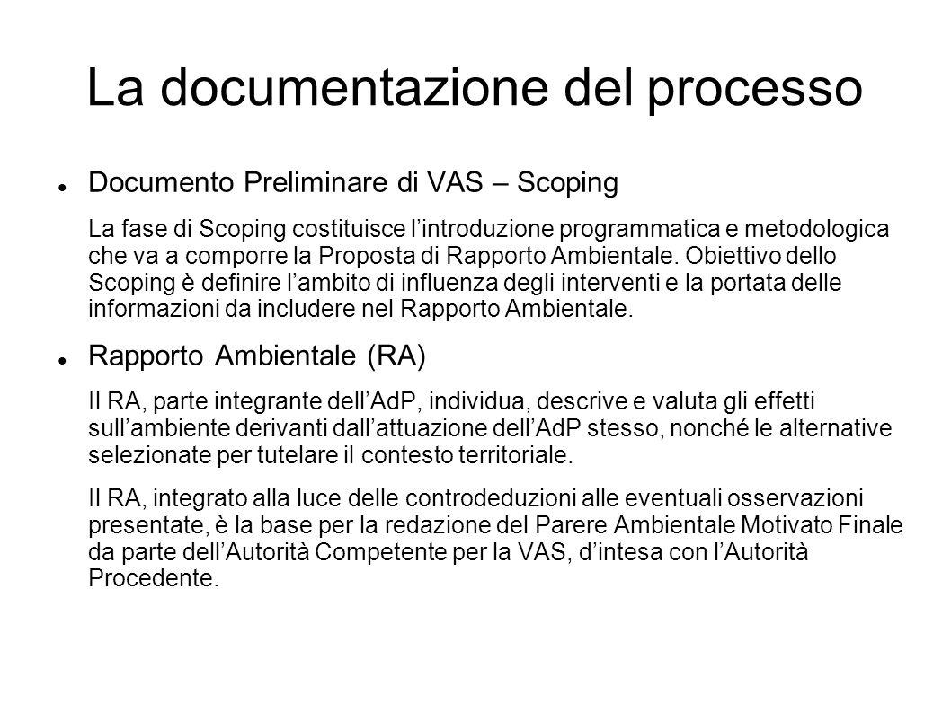 La documentazione del processo