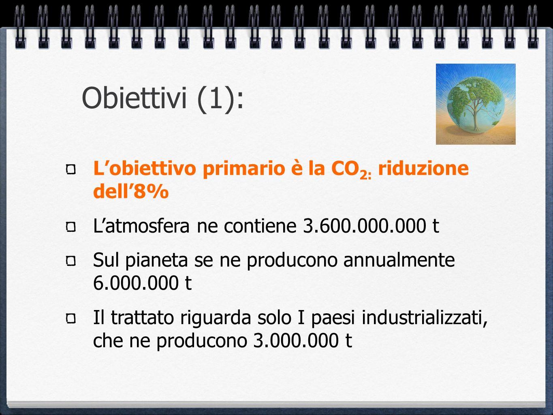 Obiettivi (1): L'obiettivo primario è la CO2: riduzione dell'8%
