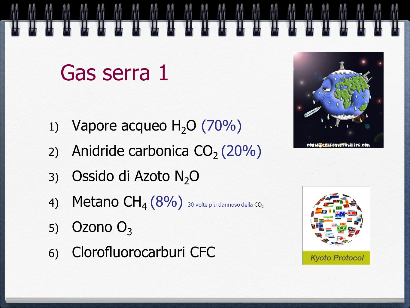 Gas serra 1 Vapore acqueo H2O (70%) Anidride carbonica CO2 (20%)