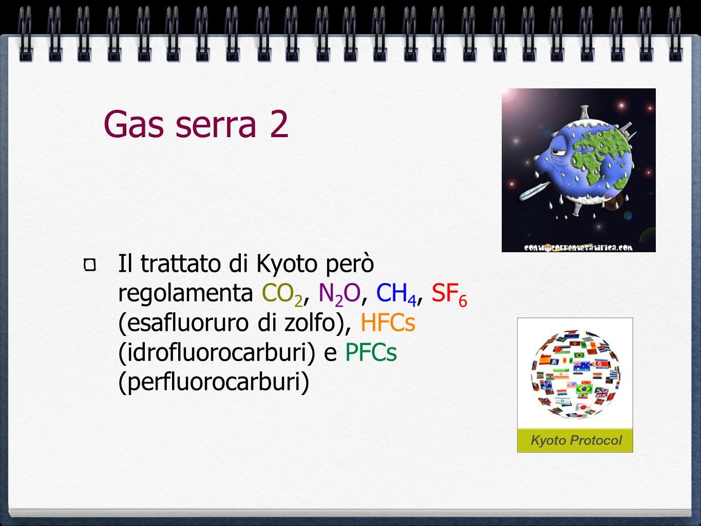 Gas serra 2 Il trattato di Kyoto però regolamenta CO2, N2O, CH4, SF6 (esafluoruro di zolfo), HFCs (idrofluorocarburi) e PFCs (perfluorocarburi)