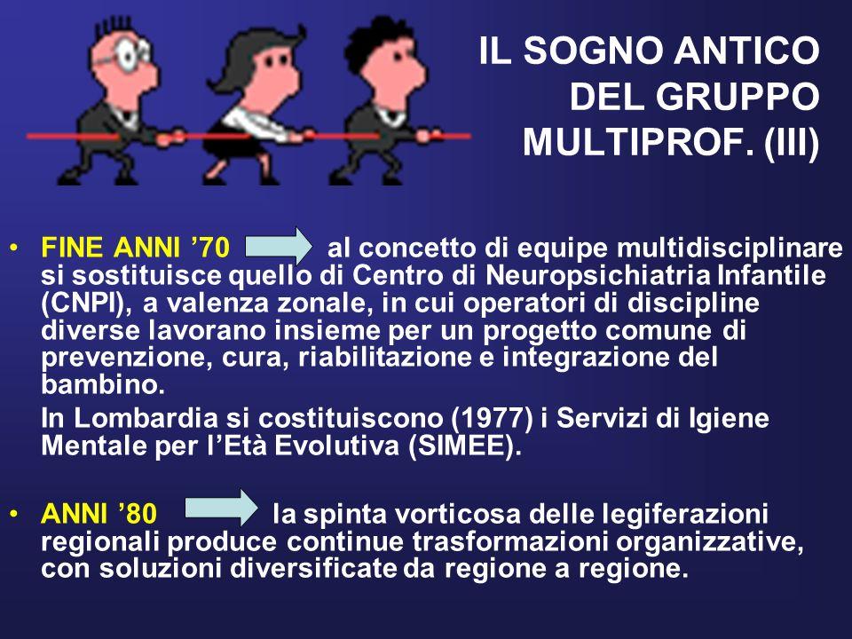 IL SOGNO ANTICO DEL GRUPPO MULTIPROF. (III)