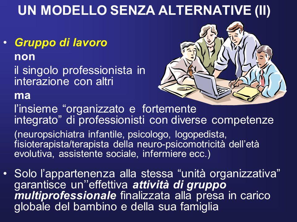 UN MODELLO SENZA ALTERNATIVE (II)