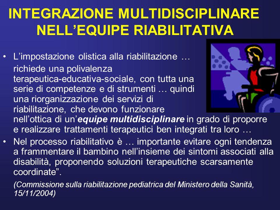 INTEGRAZIONE MULTIDISCIPLINARE NELL'EQUIPE RIABILITATIVA