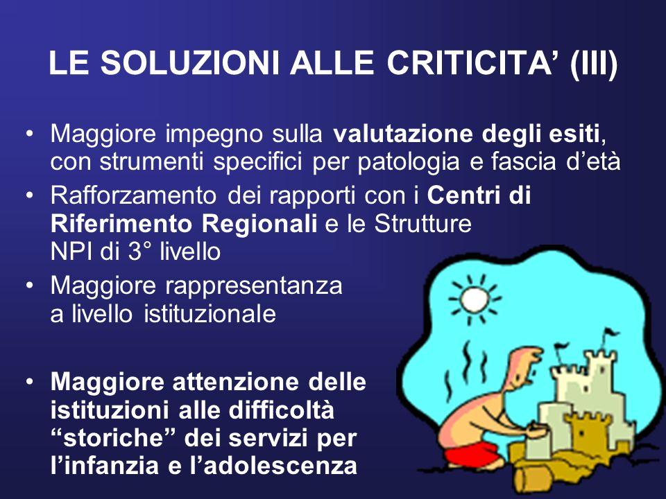 LE SOLUZIONI ALLE CRITICITA' (III)