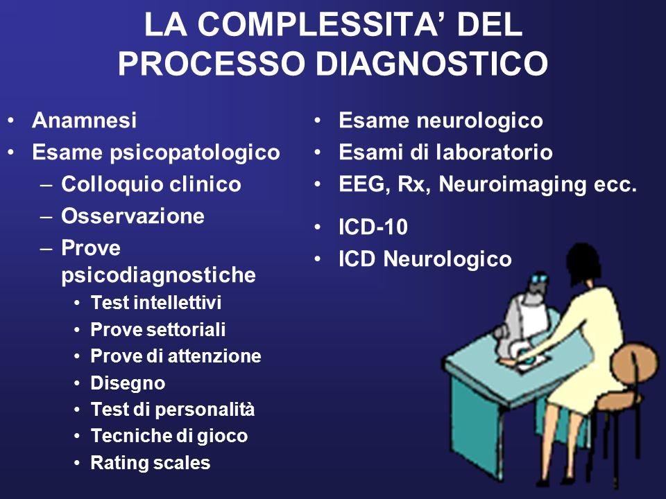 LA COMPLESSITA' DEL PROCESSO DIAGNOSTICO