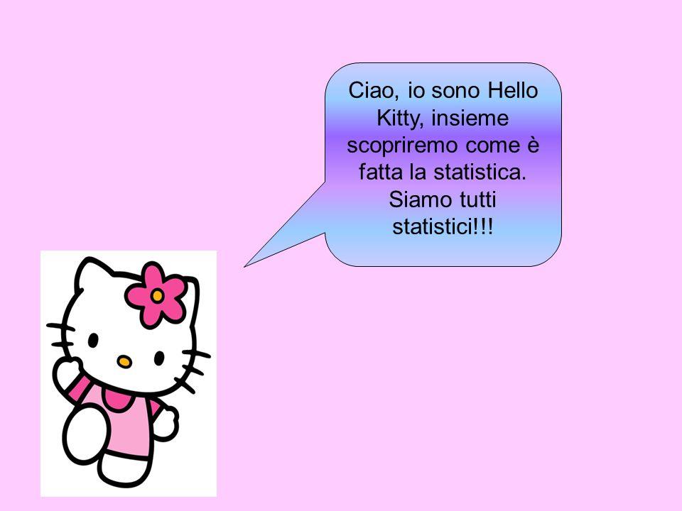 Ciao, io sono Hello Kitty, insieme scopriremo come è fatta la statistica. Siamo tutti statistici!!!