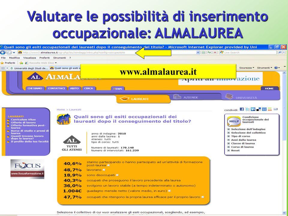 Valutare le possibilità di inserimento occupazionale: ALMALAUREA