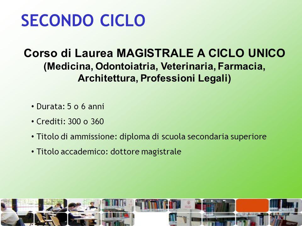Corso di Laurea MAGISTRALE A CICLO UNICO