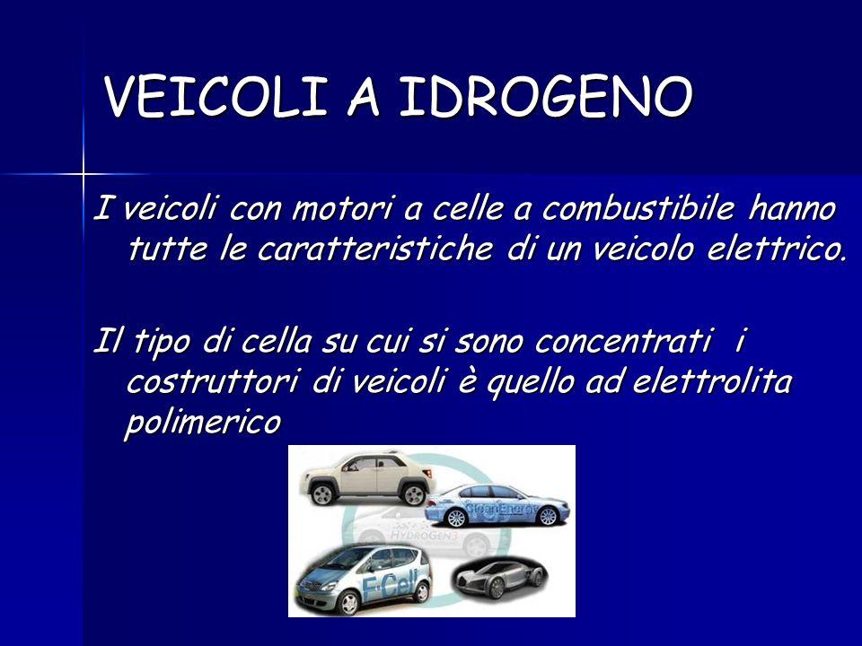 VEICOLI A IDROGENO I veicoli con motori a celle a combustibile hanno tutte le caratteristiche di un veicolo elettrico.