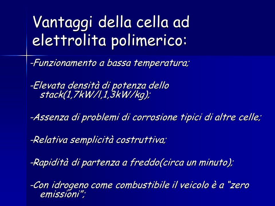 Vantaggi della cella ad elettrolita polimerico:
