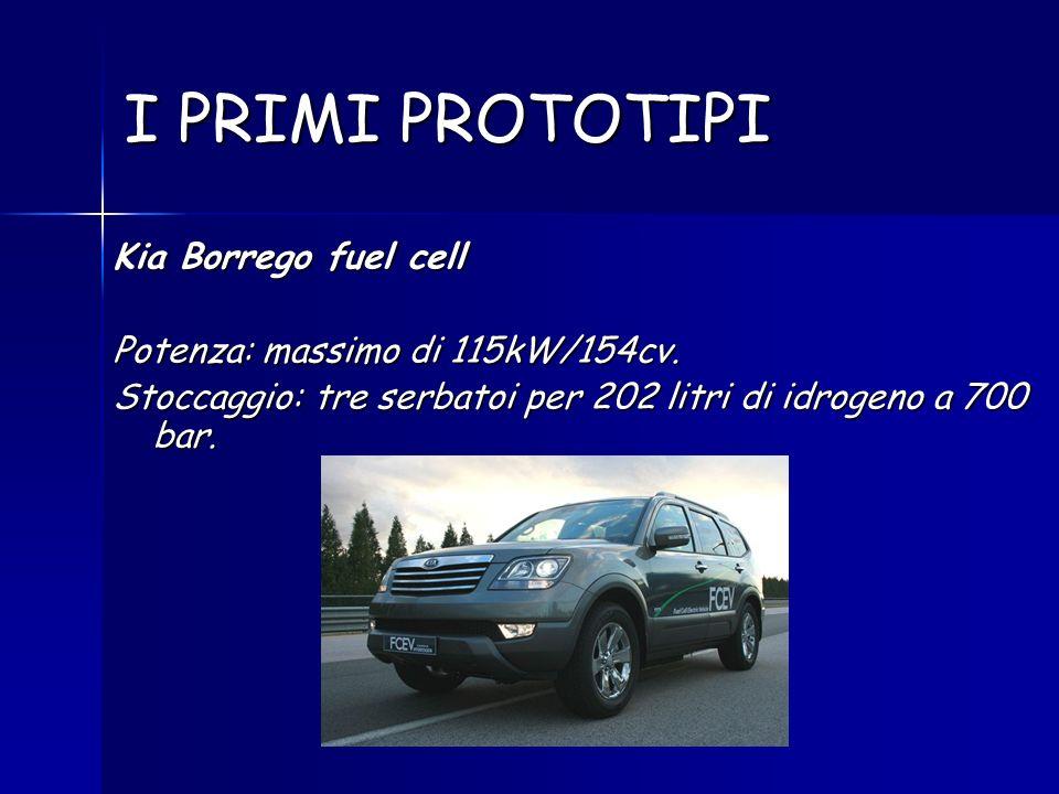 I PRIMI PROTOTIPI Kia Borrego fuel cell