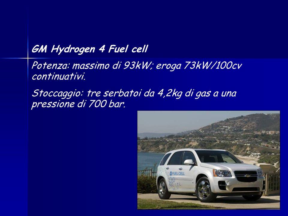 GM Hydrogen 4 Fuel cell Potenza: massimo di 93kW; eroga 73kW/100cv continuativi.