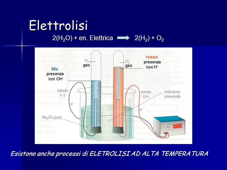 Elettrolisi 2(H2O) + en. Elettrica 2(H2) + O2