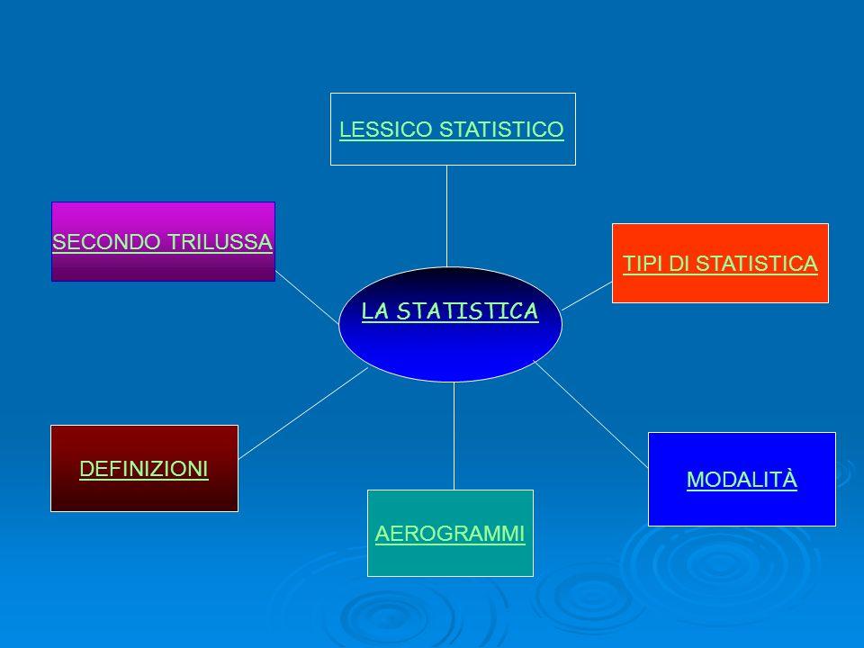 LESSICO STATISTICO SECONDO TRILUSSA. TIPI DI STATISTICA.
