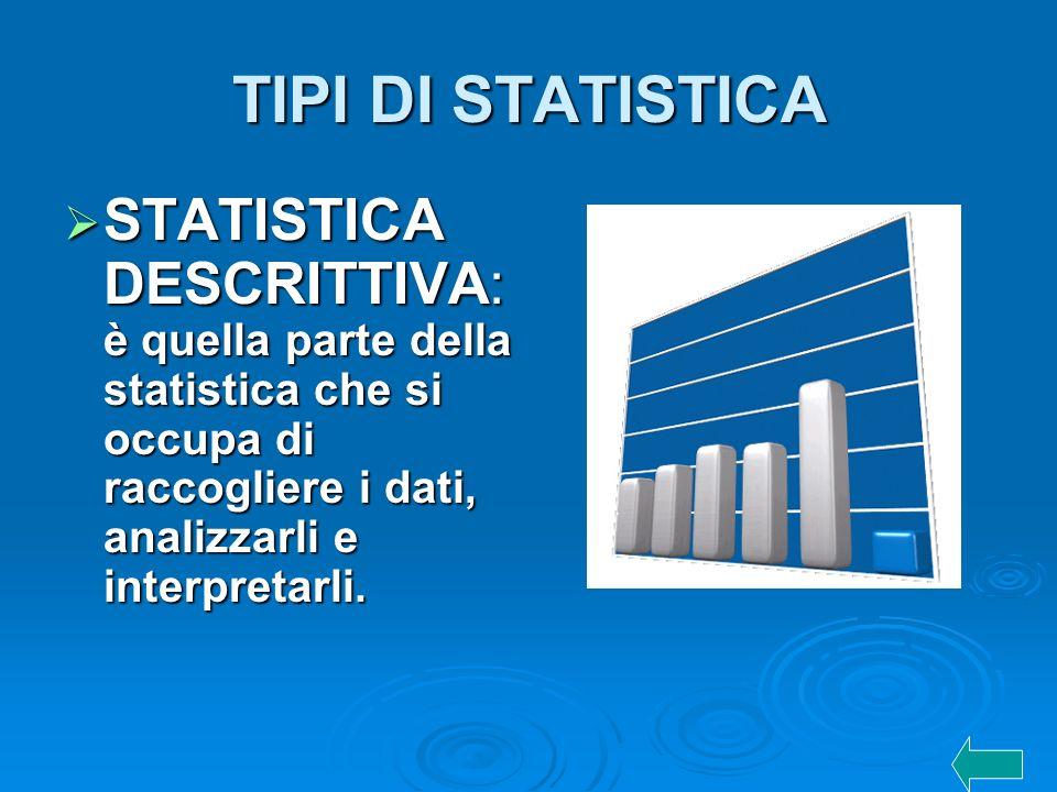 TIPI DI STATISTICA STATISTICA DESCRITTIVA: è quella parte della statistica che si occupa di raccogliere i dati, analizzarli e interpretarli.