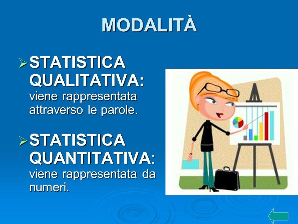 MODALITÀ STATISTICA QUALITATIVA: viene rappresentata attraverso le parole.
