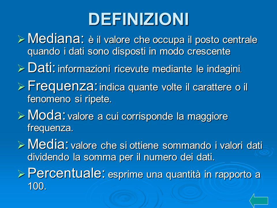 DEFINIZIONI Mediana: è il valore che occupa il posto centrale quando i dati sono disposti in modo crescente.