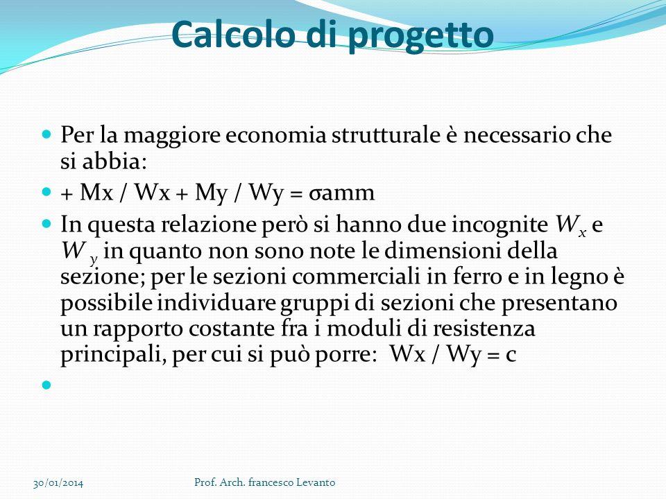 Calcolo di progetto Per la maggiore economia strutturale è necessario che si abbia: + Mx / Wx + My / Wy = σamm.