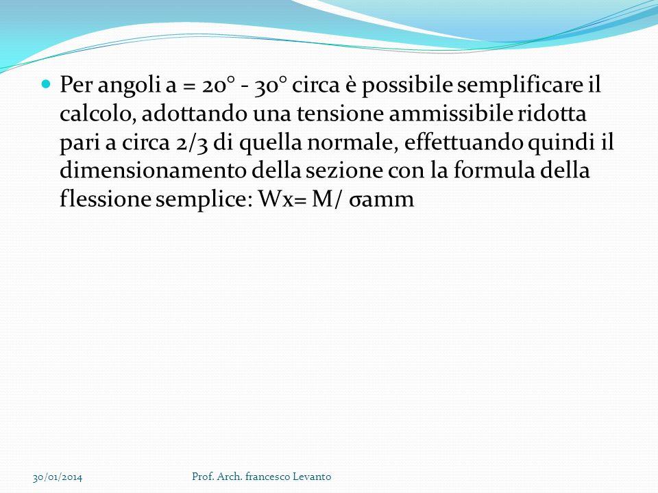 Per angoli a = 20° - 30° circa è possibile semplificare il calcolo, adottando una tensione ammissibile ridotta pari a circa 2/3 di quella normale, effettuando quindi il dimensionamento della sezione con la formula della flessione semplice: Wx= M/ σamm