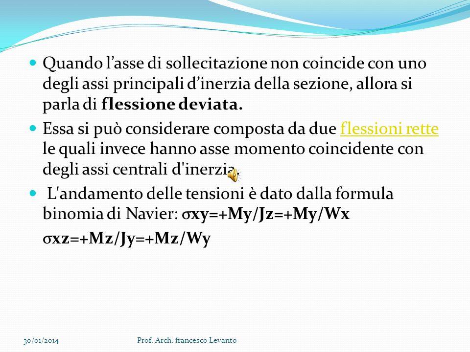 Quando l'asse di sollecitazione non coincide con uno degli assi principali d'inerzia della sezione, allora si parla di flessione deviata.