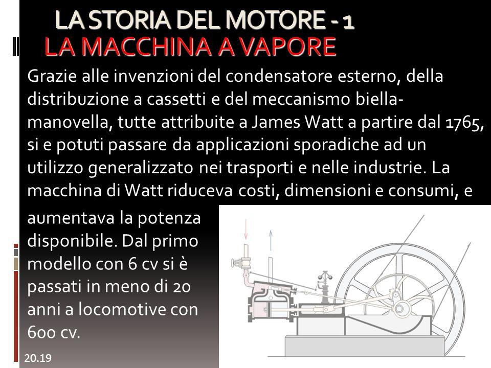 LA STORIA DEL MOTORE - 1 LA MACCHINA A VAPORE