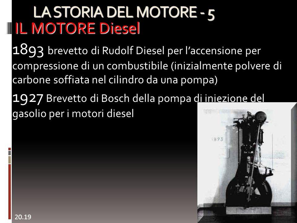 LA STORIA DEL MOTORE - 5 IL MOTORE Diesel