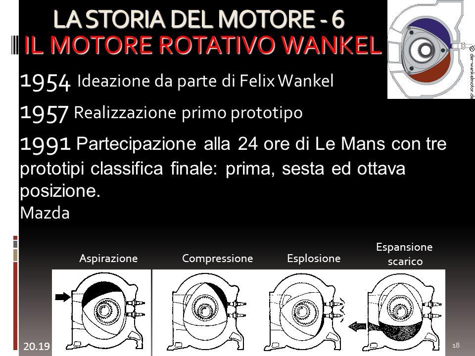 IL MOTORE ROTATIVO WANKEL 1954 Ideazione da parte di Felix Wankel