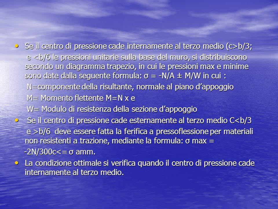 Se il centro di pressione cade internamente al terzo medio (c>b/3;