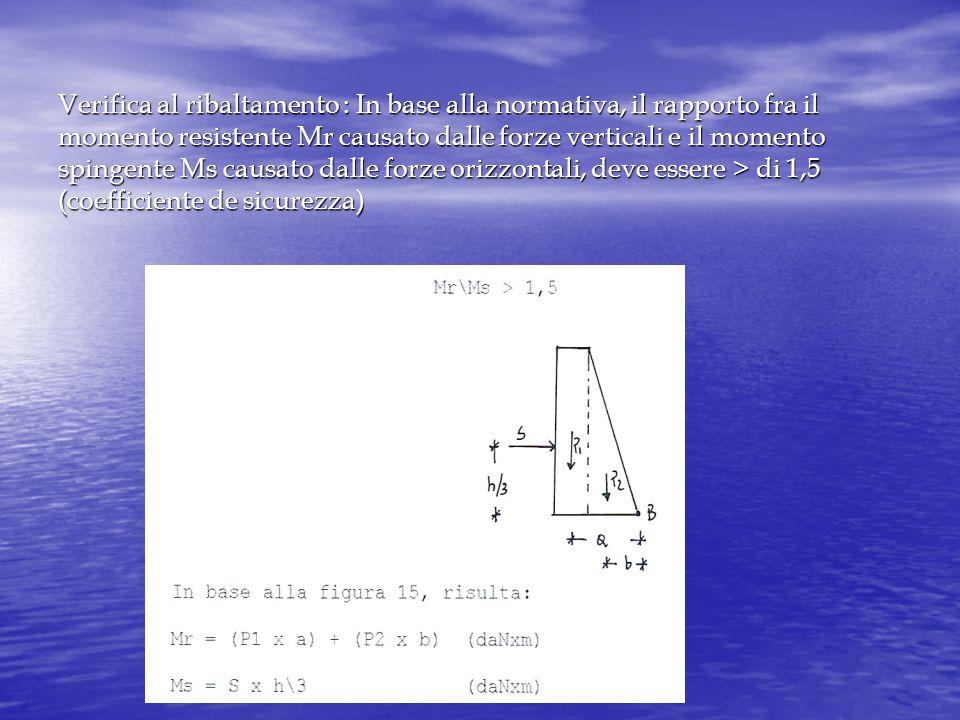 Verifica al ribaltamento : In base alla normativa, il rapporto fra il momento resistente Mr causato dalle forze verticali e il momento spingente Ms causato dalle forze orizzontali, deve essere > di 1,5 (coefficiente de sicurezza)