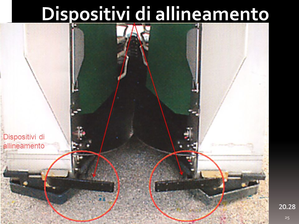 Dispositivi di allineamento