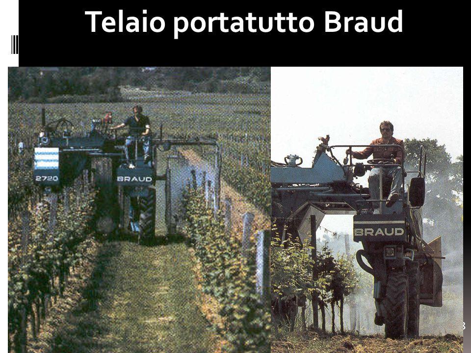 Telaio portatutto Braud