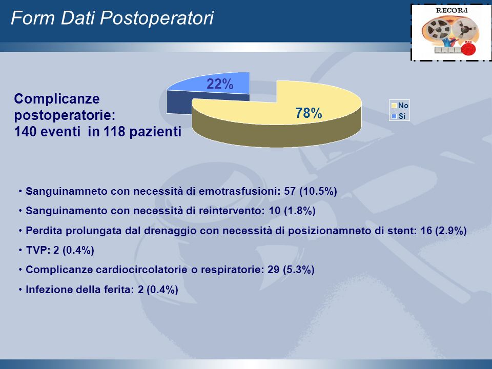 Form Dati Postoperatori