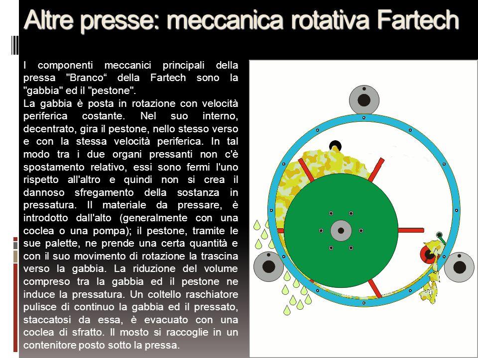 Altre presse: meccanica rotativa Fartech