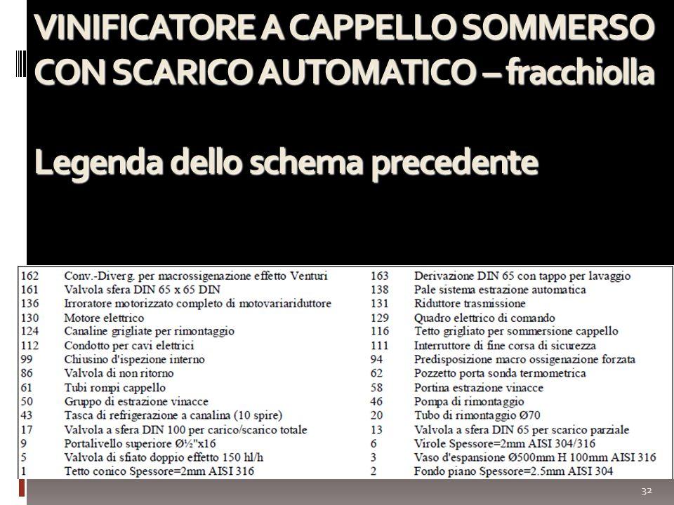 VINIFICATORE A CAPPELLO SOMMERSO CON SCARICO AUTOMATICO – fracchiolla Legenda dello schema precedente