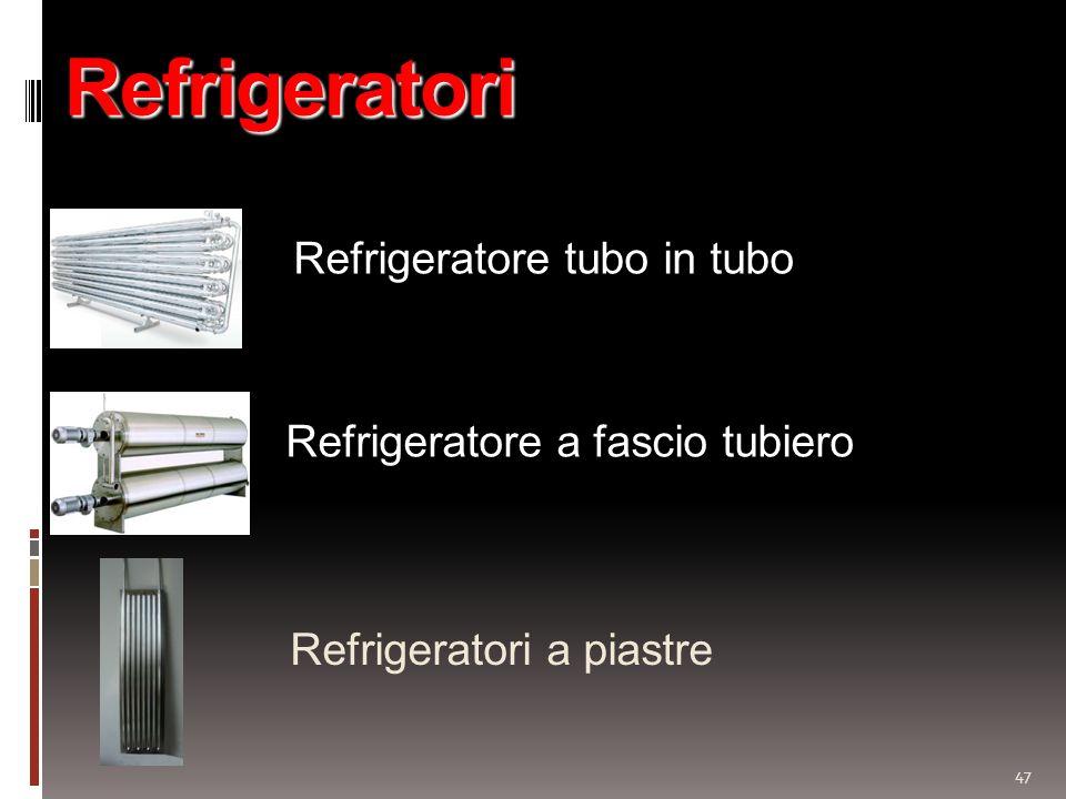 Refrigeratori Refrigeratore tubo in tubo