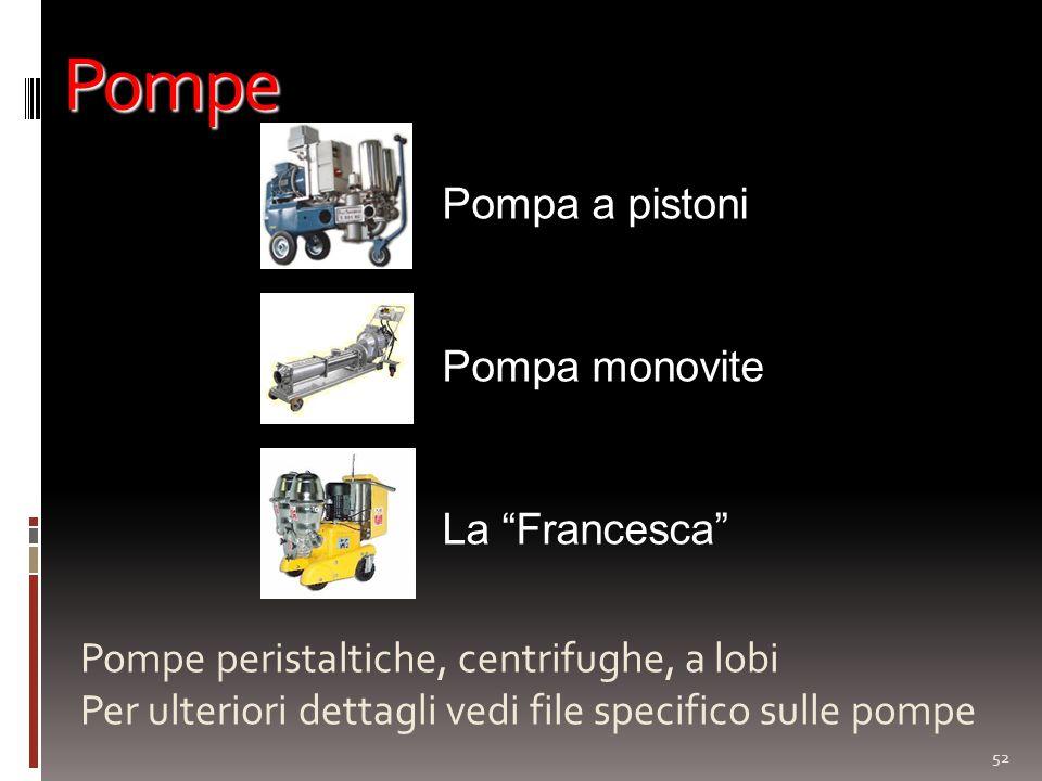 Pompe Pompa a pistoni Pompa monovite La Francesca
