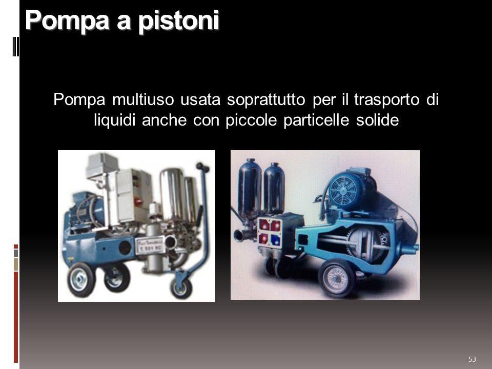 Pompa a pistoni Pompa multiuso usata soprattutto per il trasporto di liquidi anche con piccole particelle solide.