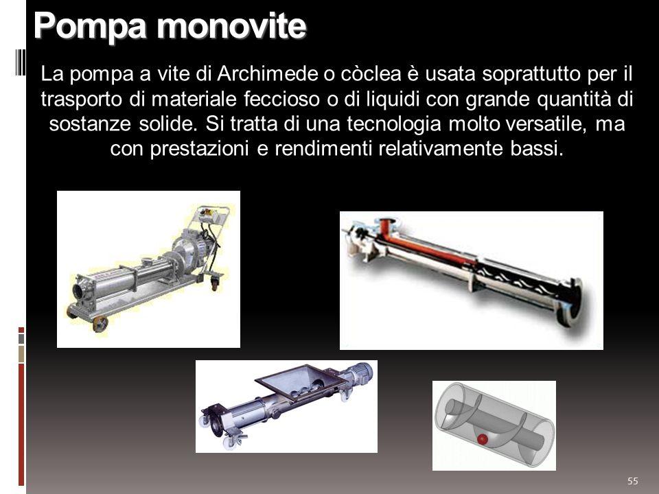 Pompa monovite